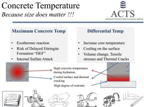 ilustrasi beton massa